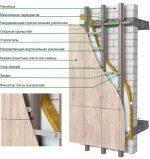 Скрытое крепление керамогранита на фасад – Устройство вентилируемого фасада из керамогранита