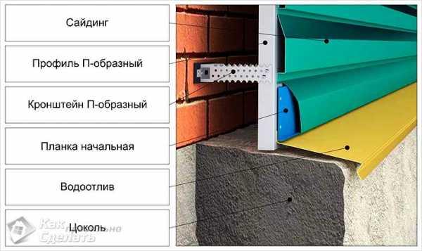 доборные элементы металлосайдинга